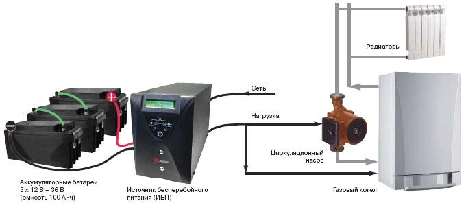 Автоматика для циркуляционного насоса отопления, ИБП, терморегуляторы, таймеры