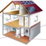 ИБП для котлов отопления, стабилизатор напряжения и аккумуляторы