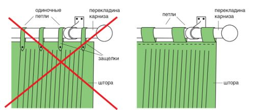 Как сделать петли для штор