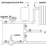 Мембранный расширительный бак системы отопления