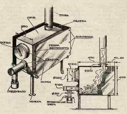 Самодельные котлы отопления своими руками для отопления дома, чертежи