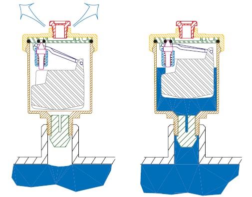 Воздухоотводчики для систем отопления, удаление воздуха, автоматические и ручные клапаны
