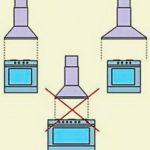 Как установить и подключить вытяжку на кухне в зависимости от ее конструкции и принципа действия